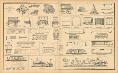 Civil War Atlas 1895; Diagrams of Principle Means of Transportation for The Sick