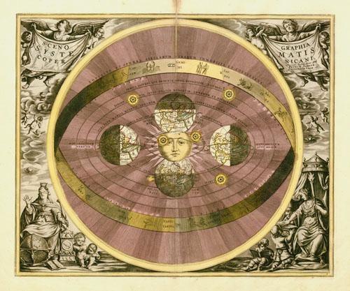 Scenographia Systematis Copernicani [Scenography of the Copernican World System]
