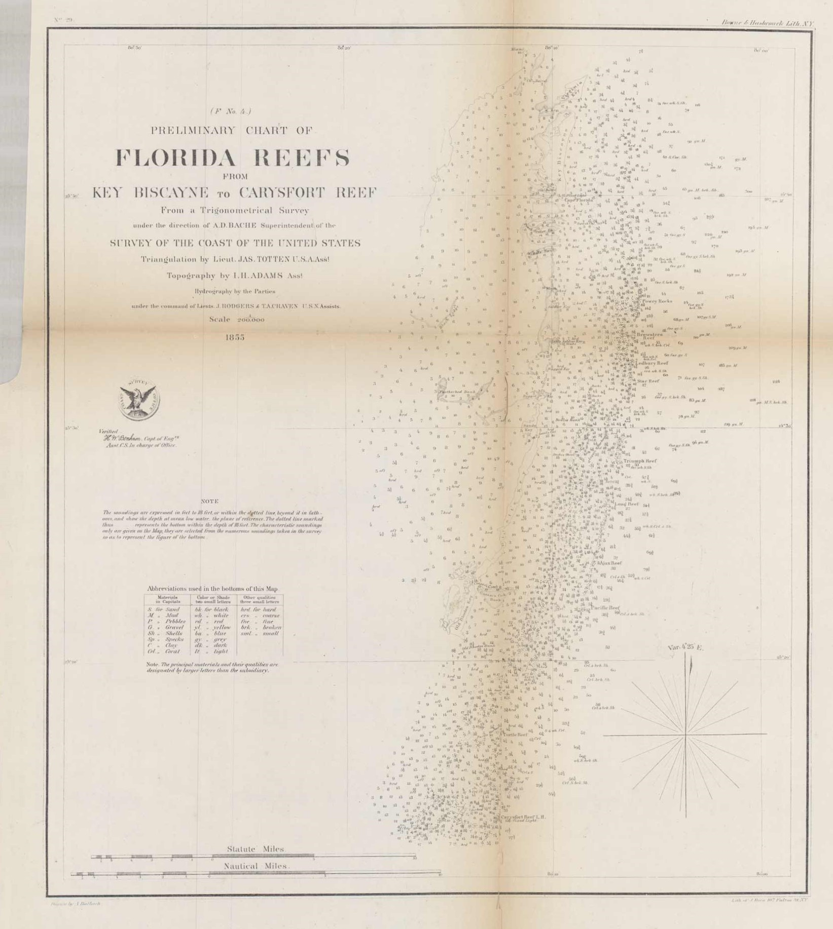 U.S. Coast Survey Preliminary Chart of Florida Reefs from Key Biscayne to Carysfort Reef