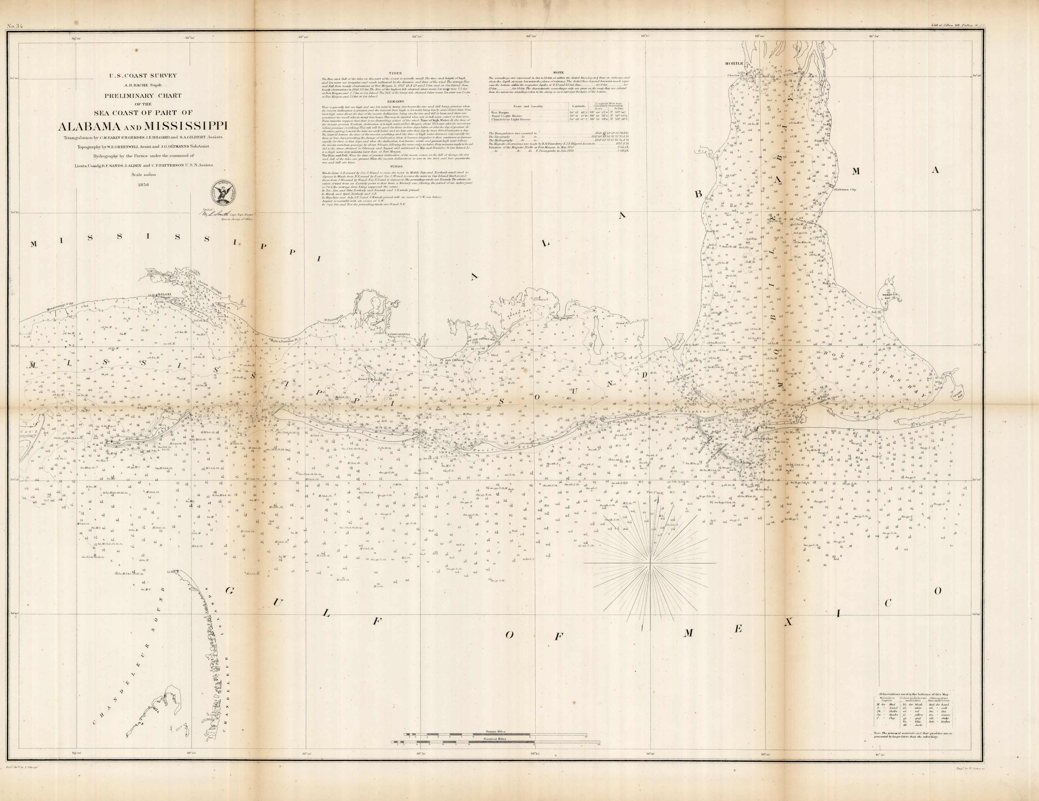 Preliminary Chart of the Sea Coast of part of Alabama and Mississippi