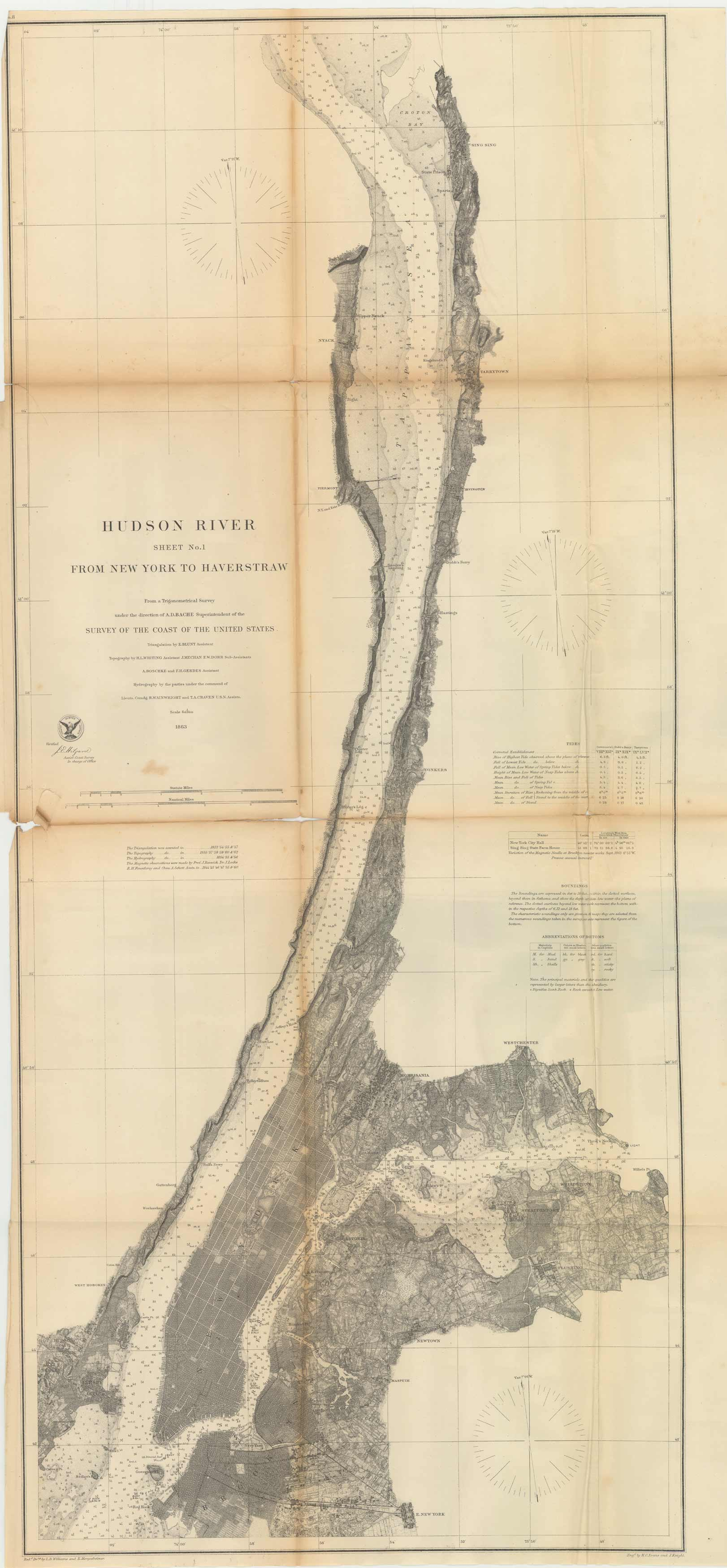 Hudson River Sheet No. 1 from New York to Haverstraw