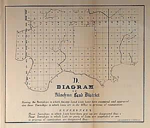 Diagram of Alachua Land District (Florida)