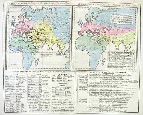 Chart of the World as known to the Ancients on Mercators Scale and Division of the Earth among the Posterity of Noah. '