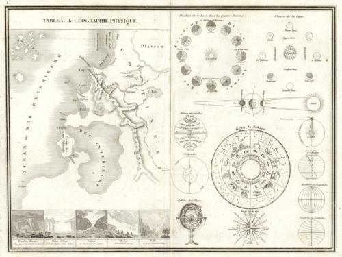 Tableau de Geographie Physique