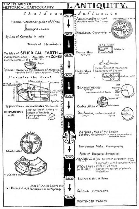 map of antiquity